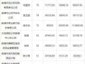 武汉市还建房怎么抵押贷款?