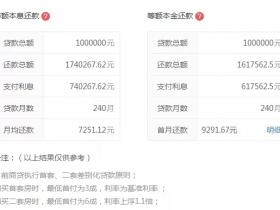 武汉工商银行房屋抵押贷款
