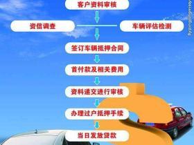 汉阳汽车抵押贷款办理哪里利息低?