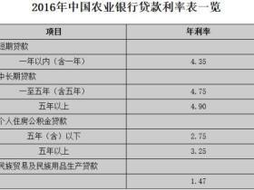 武汉新房装修贷款利率