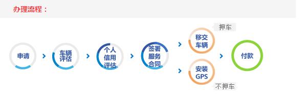 武汉汽车贷款担保公司