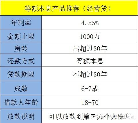 2020年武汉房产二次抵押